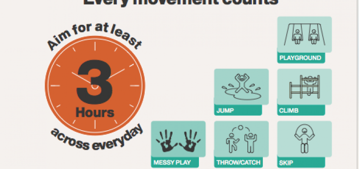 Physical Activity for Early Years